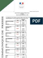 CP TX Regal Par Dpt LEGISLATIVES 2012 1er Tour 12h15