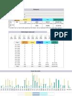 Statistiques Mensuelles Pour Décembre 2008