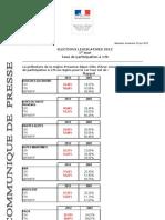 CP TX Regal Par Dpt LEGISLATIVES 2012 1er Tour 17h
