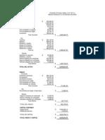 Ejemplo Balance General Cuenta