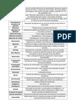 terminologias ginecologicas