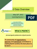 PQCNC SIVB II LS1 Data Presentation