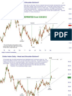 Market Commentary 10JUN12