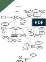 ERD Sistem Informasi Sekolah 21