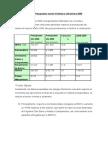 Análisis Presupuesto sector Vivienda y Urbanismo 2009