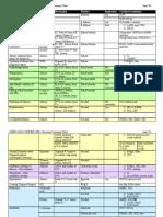 57894580 Reaction Summary Chart