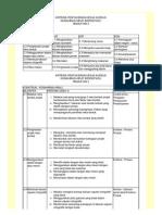 Panduan Kerja Kursus KHB 2010