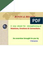 Bonds & Brands - IIPM