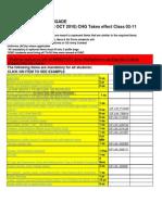 PackingListOct2010 (1)