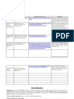 Fichaje Bibliografico Tema de Investigacion-3