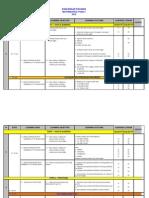 Rancangan Pelajaran Tahunan Mate Th 6