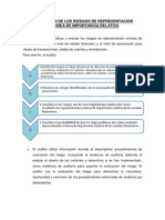 EVALUACIÓN DE LOS RIESGOS DE REPRESENTACIÓN ERRÓNEA DE IMPORTANCIA RELATIVA