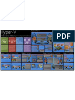 "Windows Server ""8"" Beta Hyper-V Component Architecture Poster"