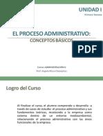 (1) Unidad I El Proceso Administrativo Un Enfoque Integral[1]