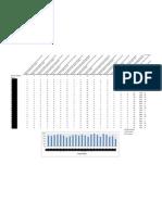 ot assessment data
