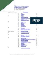 Diccionario Competencias Laborales Martha Alles