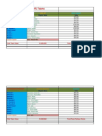 DFL 2012 Teams
