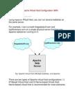 How to Setup Apache Virtual Host Configuration