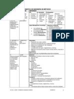 Procedimiento Sistematico de Ingenieria de Metodos