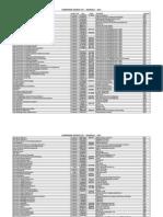 EI期刊列表
