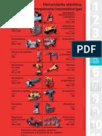 Catálogo Balat Soldadura
