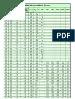 Técnico - Tabela de Conversão de Dureza