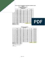 Analisis de Frec. P24-Vischongo_08
