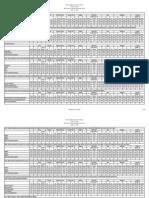 Siena Poll June 12, 2012