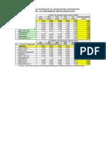 2011 EC Financial Statistics