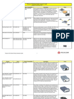 Videoconferencing Polycom Vsx Accessory Guide[1]