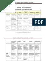 Matriz de Valoracion ProyectoAula