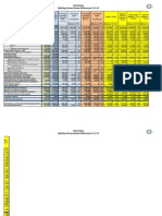 InterAction - Federal Budget Table - Splitting House-Senate Differences 6-12-12