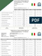 10/06/2012 4^Prova Class.Progr.Finale Reg.Veneto Torrente FIPSAS.