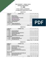 Syllabus pdf university anna