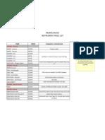 Instrument Price List June 12