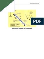 FOR00639 - Forage dirigé Ingénierie et méthodes 4