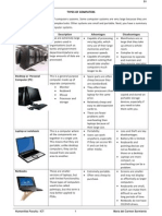 S1_Types of Computers Summary