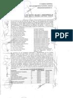 Acta Circunstanciada CSA OAX Dtt0 01
