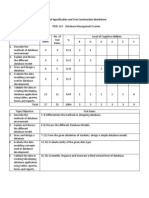 Table of Specification and Test Construction Worksheet