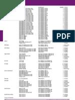 Airline Fleet Data