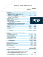 Balance Sheet of Dunkin