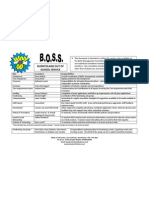 BOSS Committee Roles & Responsibilities