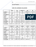 Tabla de Conversion de Unidades de Presion