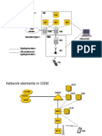 1_introduction to GSM