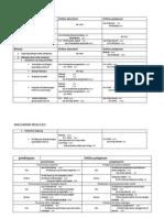 jurnal akuntansi realisasi