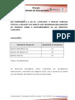 Relacao Bancos Mais Reclamados 01 a 11 2011
