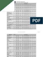 2012 Fixed Rack Sizing Chart 3 2012
