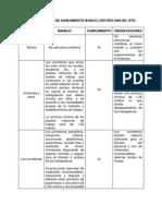CONDICIONES DE SANEAMIENTO BÁSICO