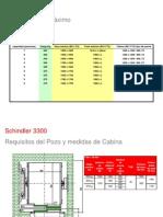 Dimensionamento Schindler 3300