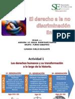 El derecho a la No discriminación en México.